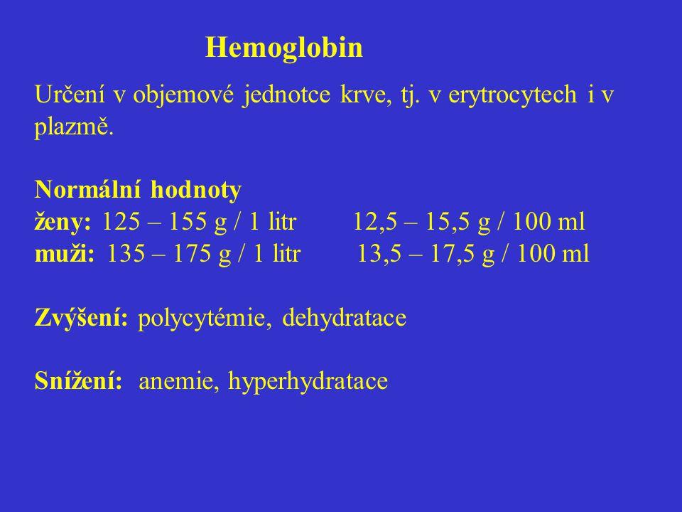 Hemoglobin Určení v objemové jednotce krve, tj. v erytrocytech i v plazmě. Normální hodnoty ženy: 125 – 155 g / 1 litr 12,5 – 15,5 g / 100 ml muži: 13