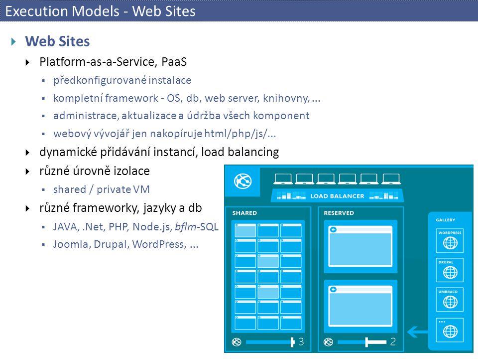 Execution Models - Web Sites  Web Sites  Platform-as-a-Service, PaaS  předkonfigurované instalace  kompletní framework - OS, db, web server, kniho