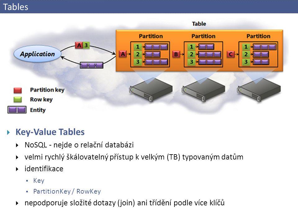Tables  Key-Value Tables  NoSQL - nejde o relační databázi  velmi rychlý škálovatelný přístup k velkým (TB) typovaným datům  identifikace  Key 