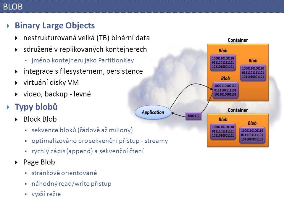 BLOB  Binary Large Objects  nestrukturovaná velká (TB) binární data  sdružené v replikovaných kontejnerech  jméno kontejneru jako PartitionKey  i