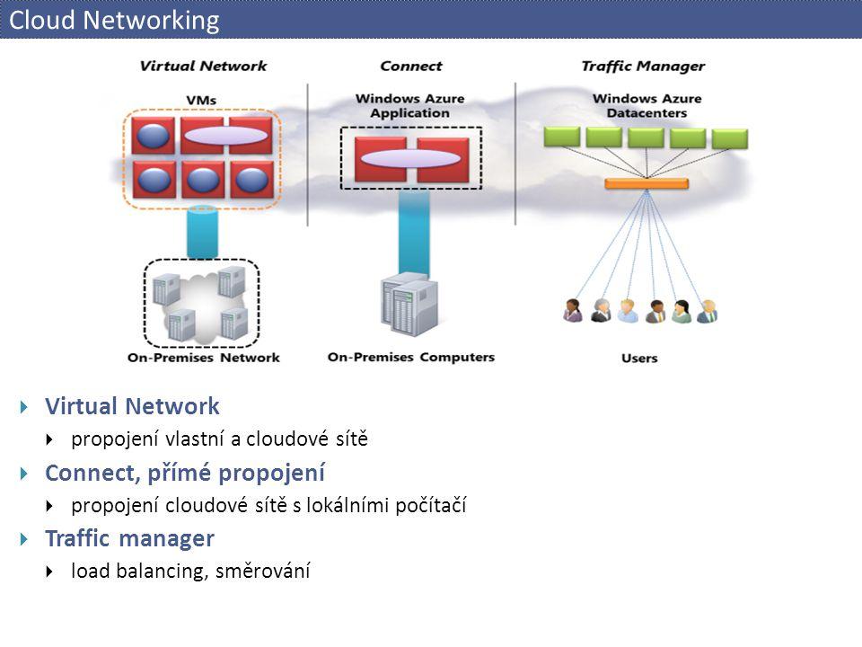 Cloud Networking  Virtual Network  propojení vlastní a cloudové sítě  Connect, přímé propojení  propojení cloudové sítě s lokálními počítačí  Tra