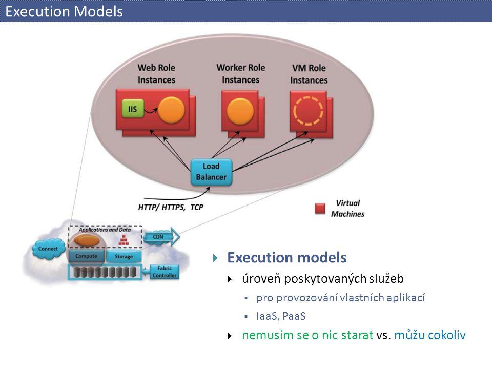 Execution Models  Execution models  úroveň poskytovaných služeb  pro provozování vlastních aplikací  IaaS, PaaS  nemusím se o nic starat vs. můžu