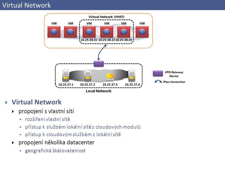 Virtual Network  Virtual Network  propojení s vlastní sítí  rozšíření vlastní sítě  přístup k službám lokální sítě z cloudových modulů  přístup k