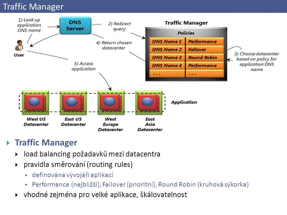 Traffic Manager  Traffic Manager  load balancing požadavků mezi datacentra  pravidla směrování (routing rules)  definována vývojáři aplikací  Per