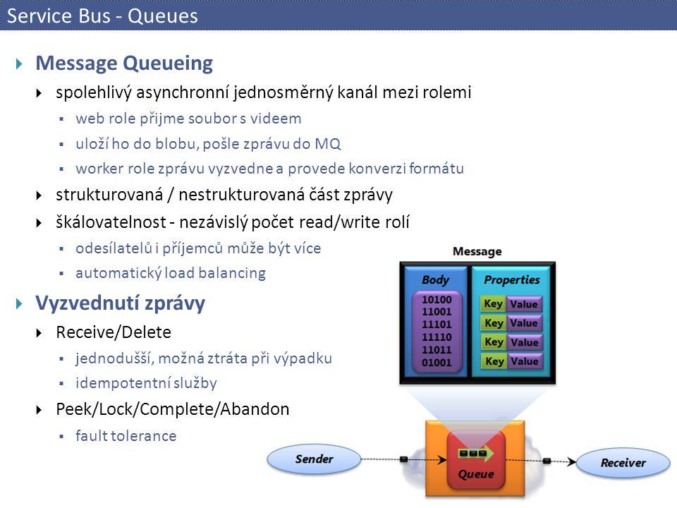 Service Bus - Queues  Message Queueing  spolehlivý asynchronní jednosměrný kanál mezi rolemi  web role přijme soubor s videem  uloží ho do blobu,