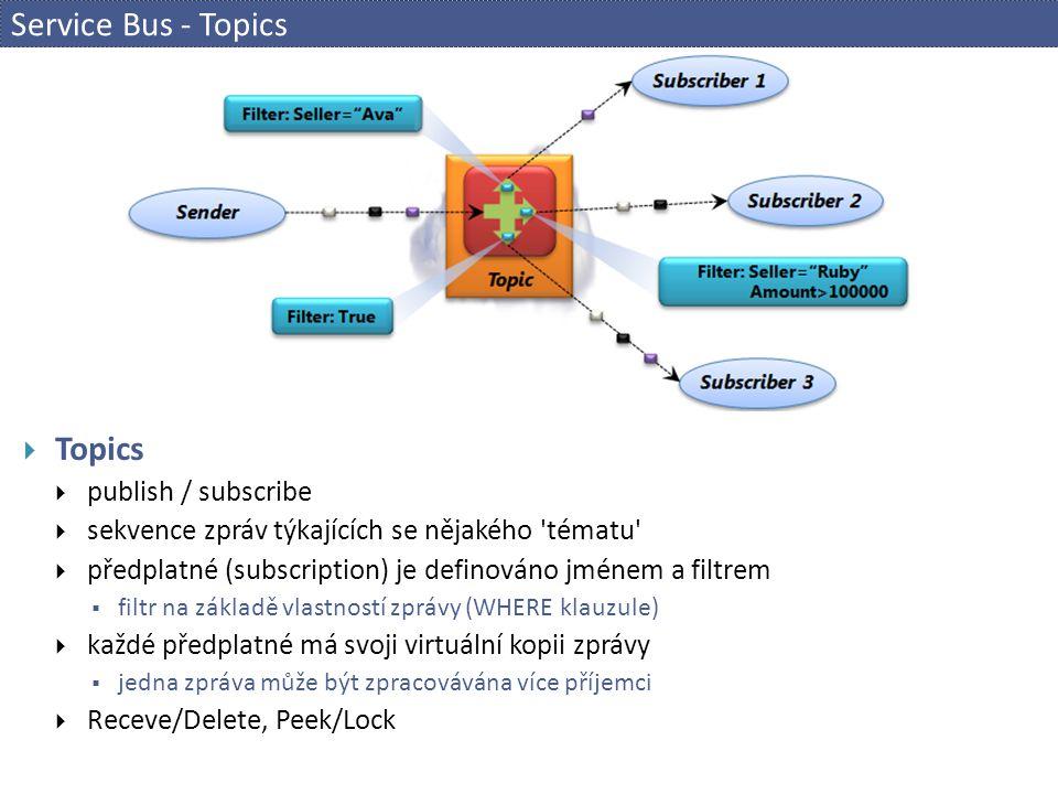 Service Bus - Topics  Topics  publish / subscribe  sekvence zpráv týkajících se nějakého 'tématu'  předplatné (subscription) je definováno jménem