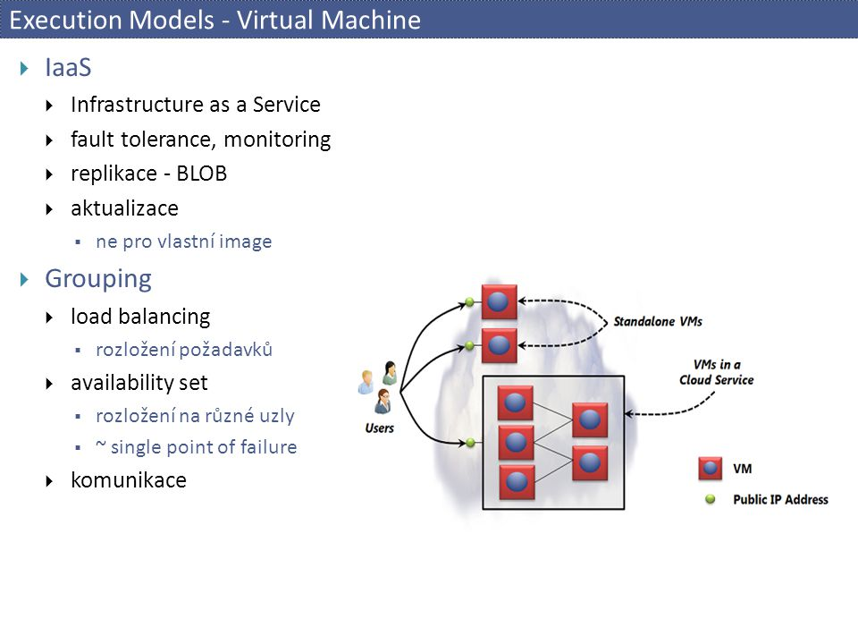 Execution Models - Virtual Machine  IaaS  Infrastructure as a Service  fault tolerance, monitoring  replikace - BLOB  aktualizace  ne pro vlastn