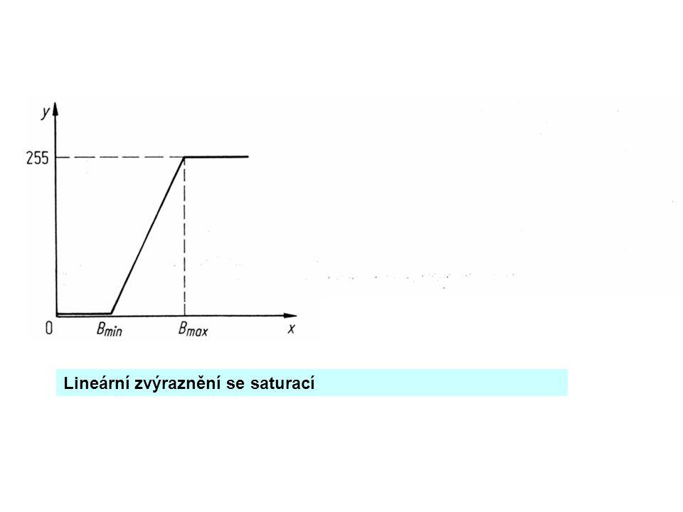 Lineární zvýraznění se saturací