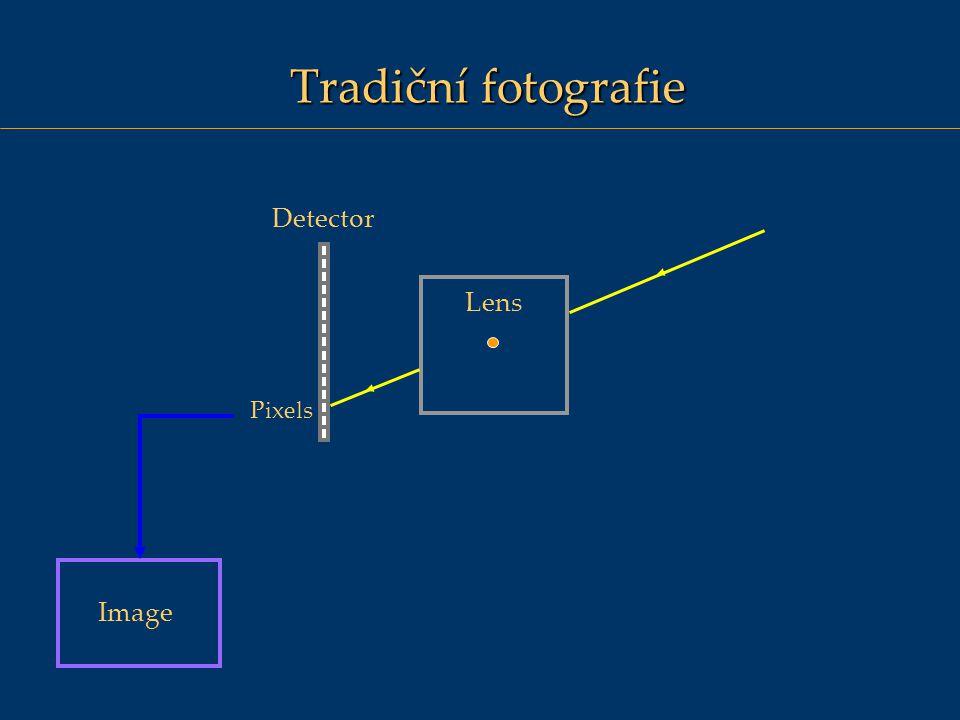 Tradiční fotografie Lens Detector Pixels Image