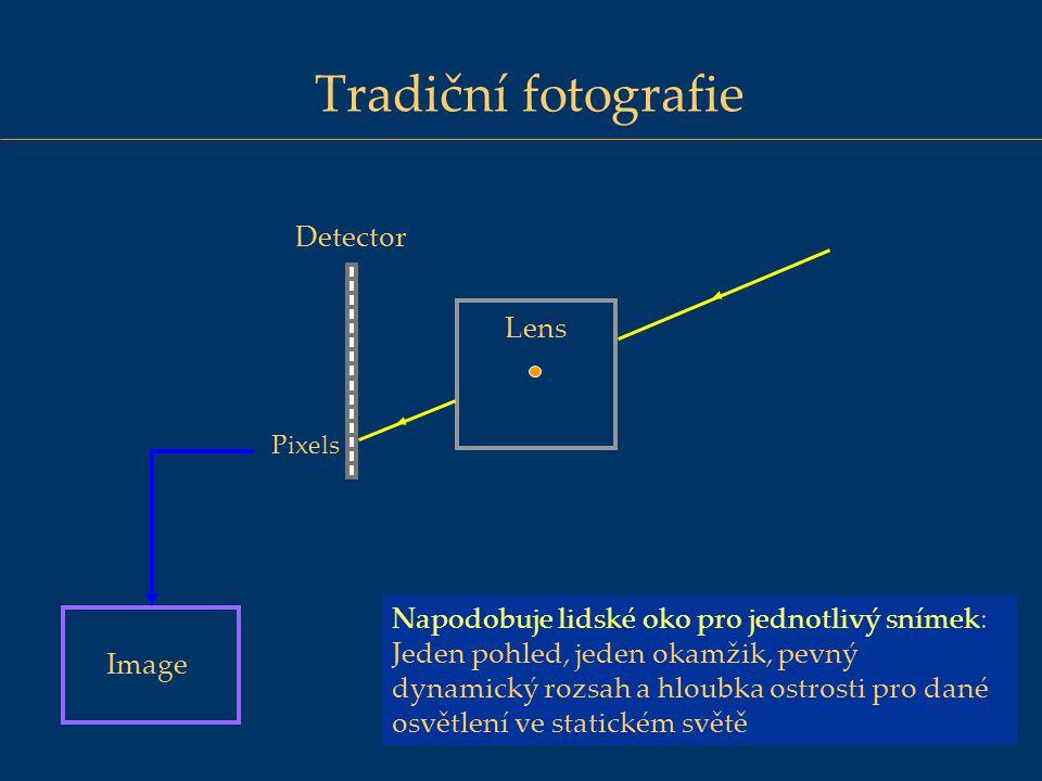 Tradiční fotografie Lens Detector Pixels Image Napodobuje lidské oko pro jednotlivý snímek: Jeden pohled, jeden okamžik, pevný dynamický rozsah a hloubka ostrosti pro dané osvětlení ve statickém světě