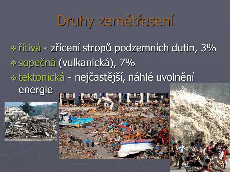 Druhy zemětřesení  řítivá - zřícení stropů podzemních dutin, 3%  sopečná (vulkanická), 7%  tektonická - nejčastější, náhlé uvolnění energie