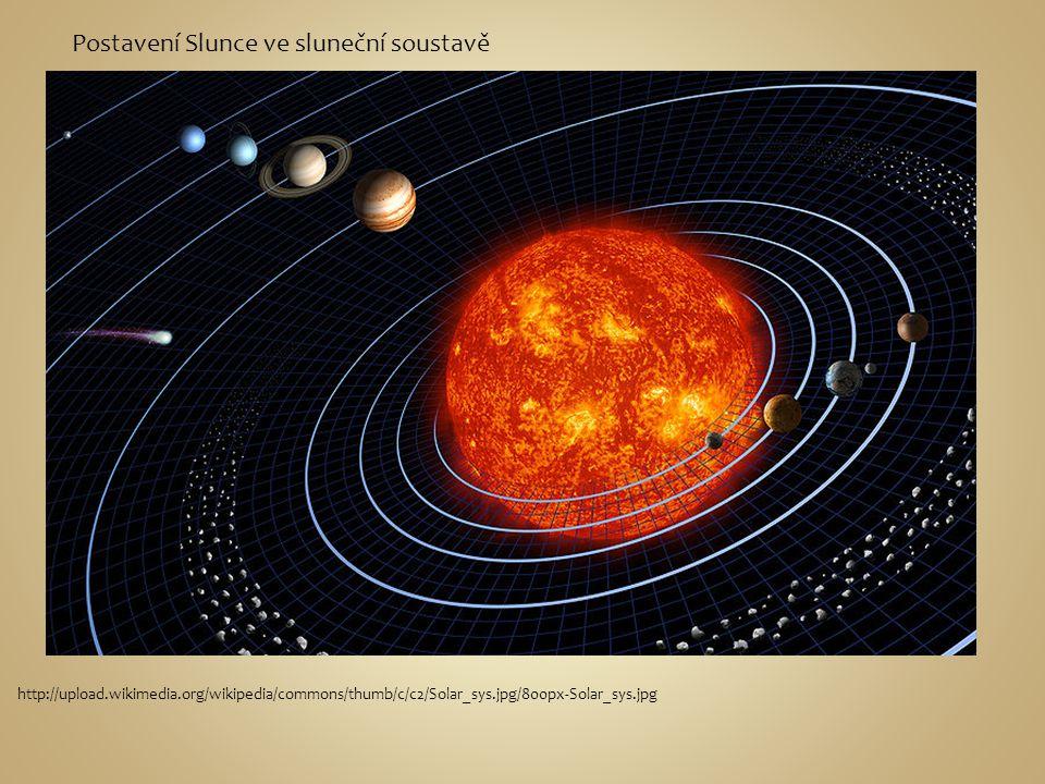 http://upload.wikimedia.org/wikipedia/commons/thumb/c/c2/Solar_sys.jpg/800px-Solar_sys.jpg Postavení Slunce ve sluneční soustavě