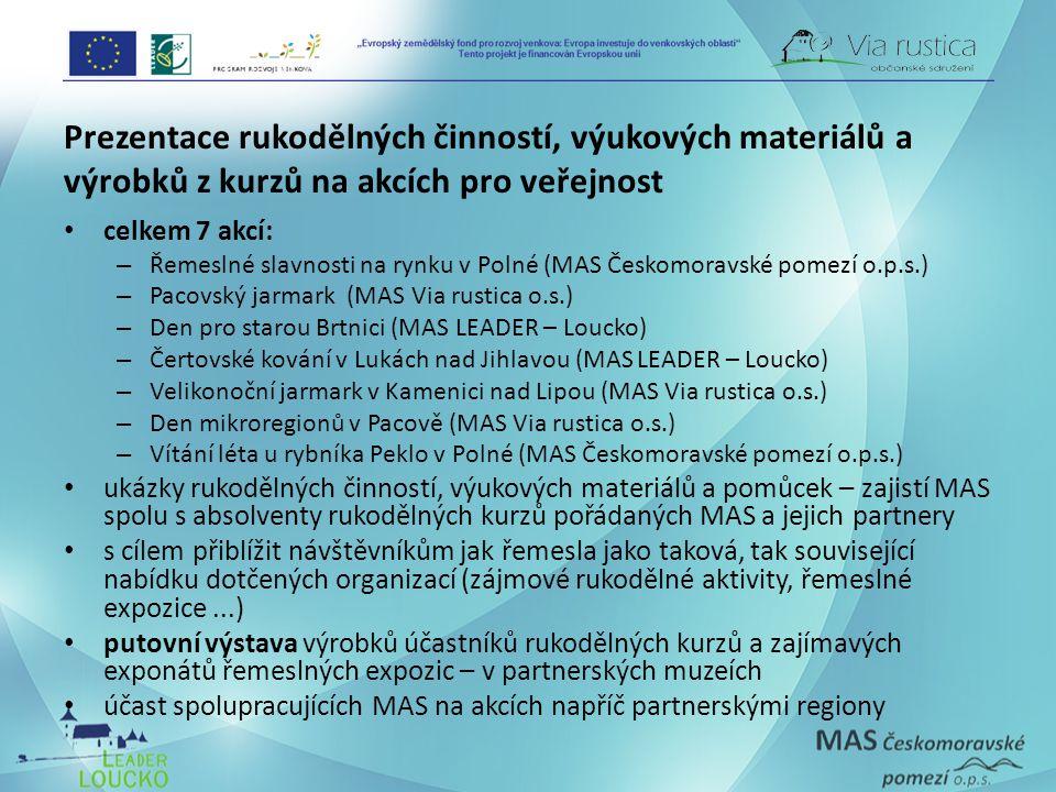 Prezentace rukodělných činností, výukových materiálů a výrobků z kurzů na akcích pro veřejnost celkem 7 akcí: – Řemeslné slavnosti na rynku v Polné (M