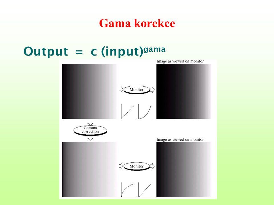 Gama korekce Output = c (input) gama