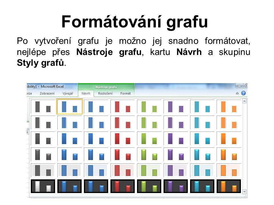 Formátování grafu Každý graf je tvořen skupinou objektů: osy, legenda, popisky, hodnoty a další prvky V objektu grafu lze vybrat jakýkoli prvek a jednoduše jej změnit.