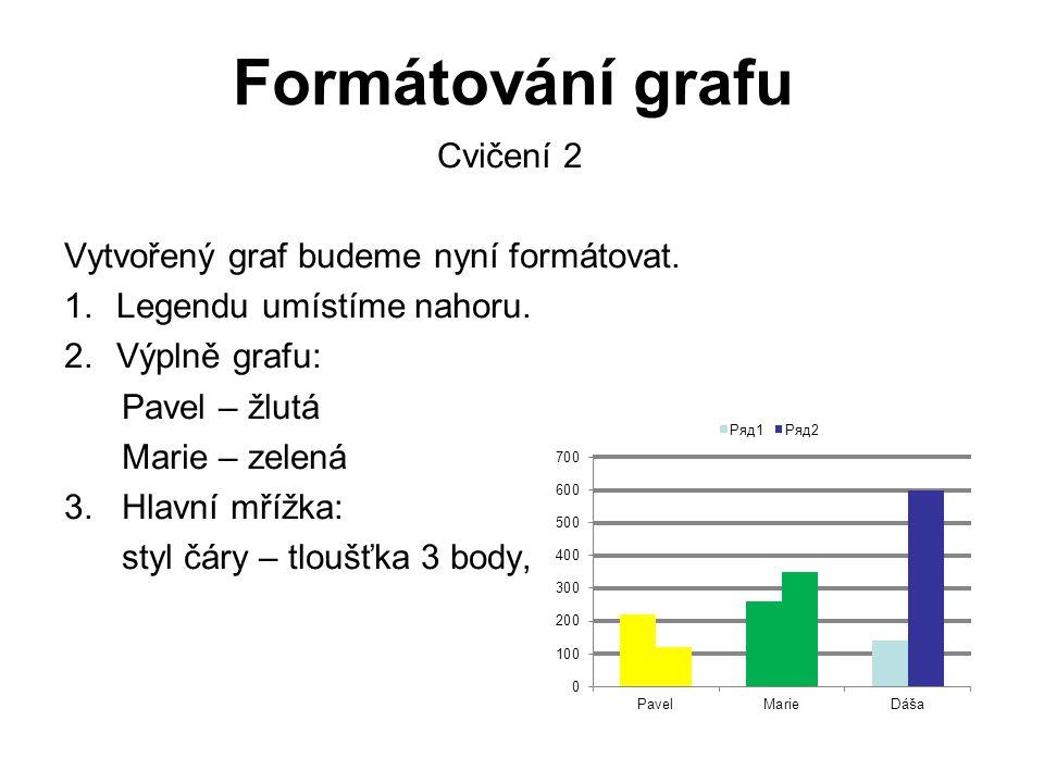 Formátování grafu Cvičení 2 Vytvořený graf budeme nyní formátovat.