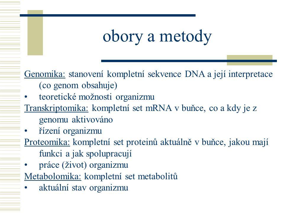 Genomika: stanovení kompletní sekvence DNA a její interpretace (co genom obsahuje) teoretické možnosti organizmu Transkriptomika: kompletní set mRNA v buňce, co a kdy je z genomu aktivováno řízení organizmu Proteomika: kompletní set proteinů aktuálně v buňce, jakou mají funkci a jak spolupracují práce (život) organizmu Metabolomika: kompletní set metabolitů aktuální stav organizmu obory a metody