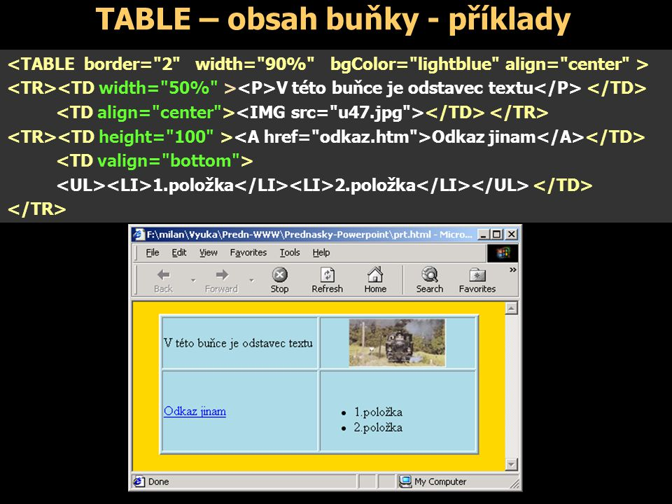 TABLE – obsah buňky - příklady V této buňce je odstavec textu Odkaz jinam 1.položka 2.položka