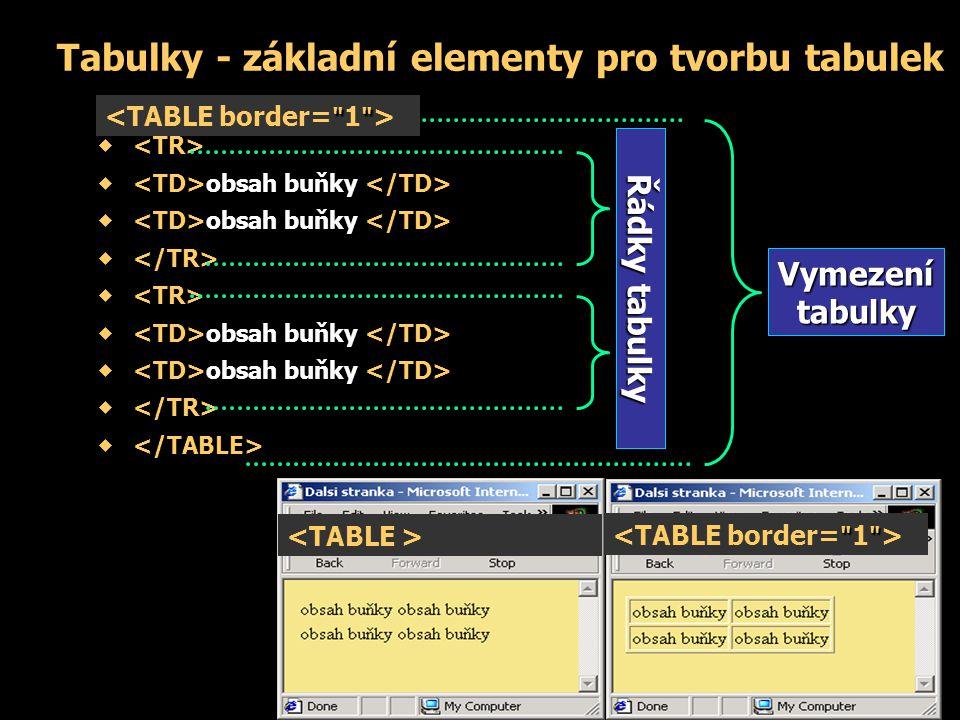 Tabulky - základní elementy pro tvorbu tabulek   obsah buňky   obsah buňky  Vymezení tabulky Řádky tabulky