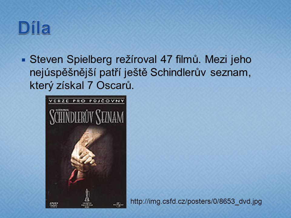  Steven Spielberg režíroval 47 filmů. Mezi jeho nejúspěšnější patří ještě Schindlerův seznam, který získal 7 Oscarů. http://img.csfd.cz/posters/0/865