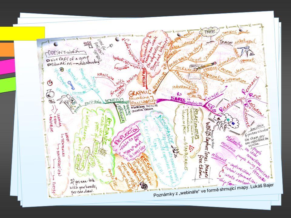 """Poznámky z """"webináře ve formě shrnující mapy. Lukáš Bajer"""