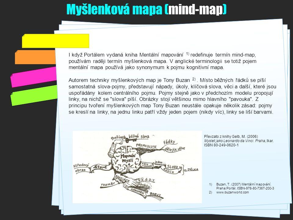 Myšlenková mapa (mind-map) I když Portálem vydaná kniha Mentální mapování 1) redefinuje termín mind-map, používám raději termín myšlenková mapa.