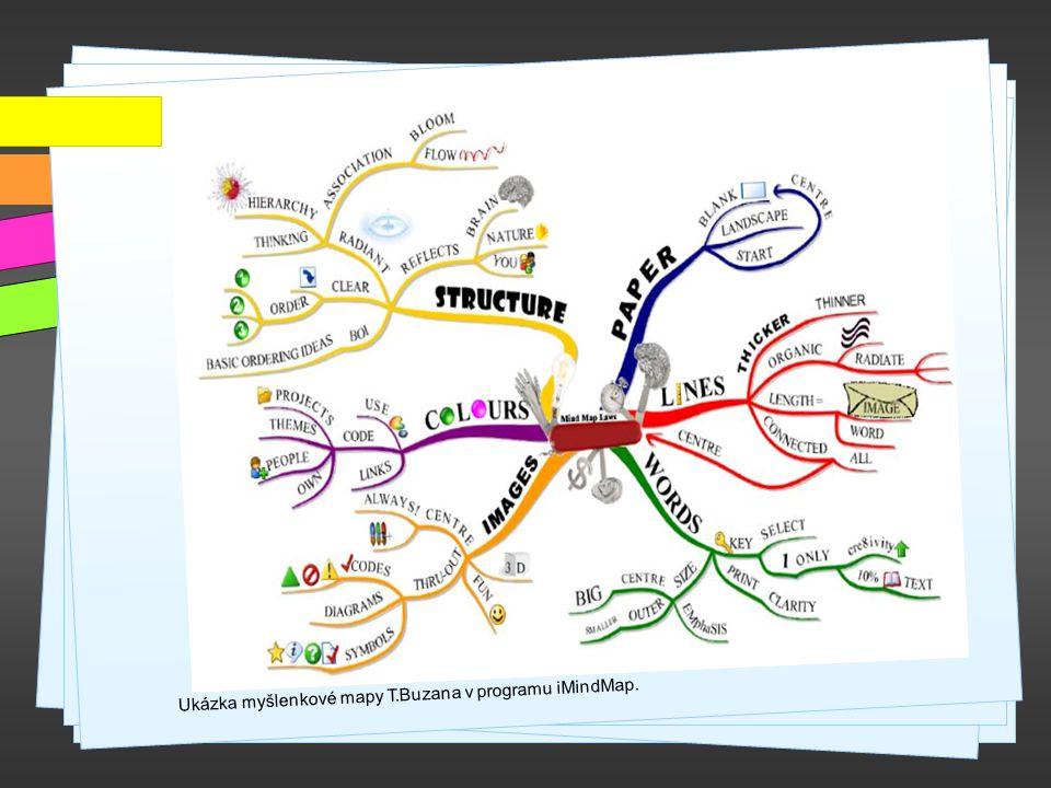 Ukázka myšlenkové mapy T.Buzana v programu iMindMap.