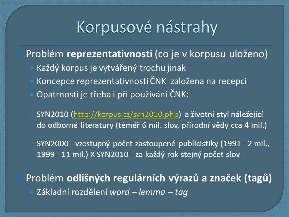  Problém reprezentativnosti (co je v korpusu uloženo) Každý korpus je vytvářený trochu jinak Koncepce reprezentativnosti ČNK založena na recepci Opat