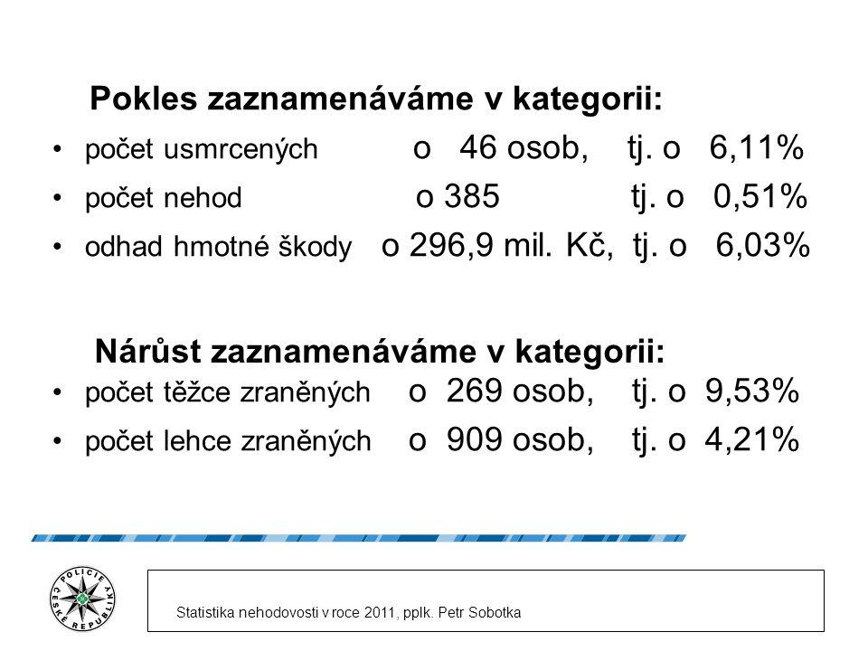 Statistika nehodovosti v roce 2011, pplk.