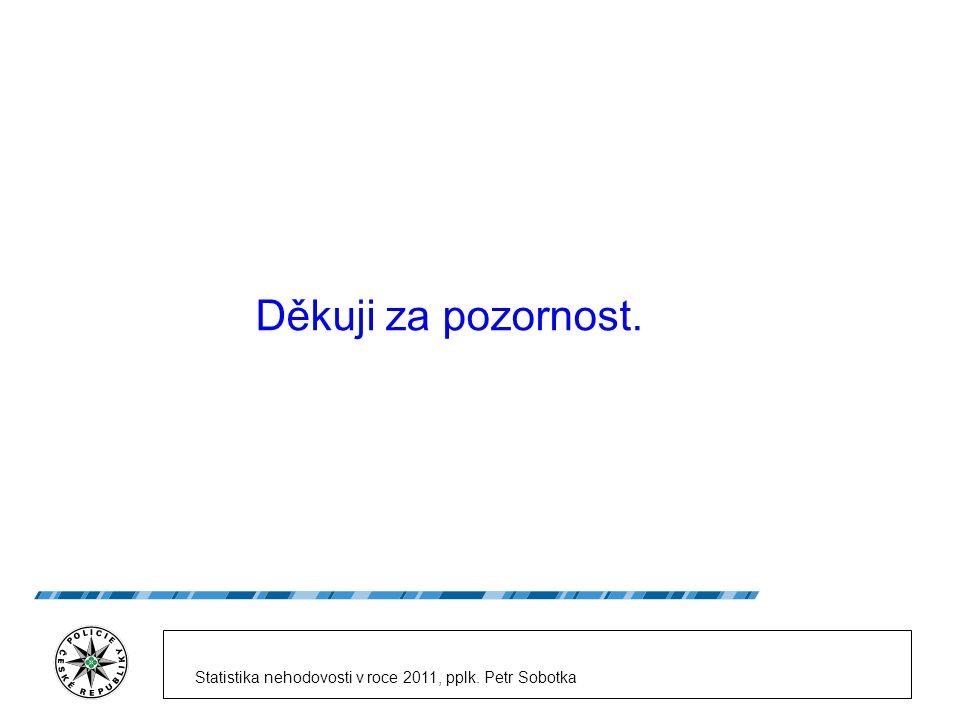 Statistika nehodovosti v roce 2011, pplk. Petr Sobotka Děkuji za pozornost.