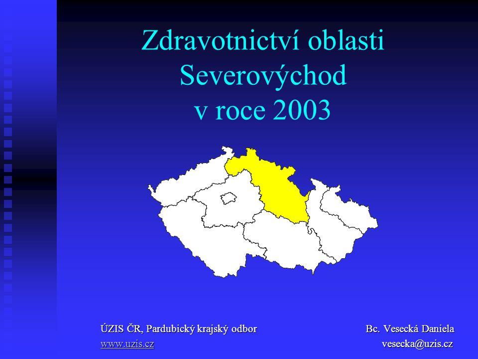 Zdravotnictví oblasti Severovýchod v roce 2003 ÚZIS ČR, Pardubický krajský odbor Bc. Vesecká Daniela www.uzis.czwww.uzis.cz vesecka@uzis.cz www.uzis.c