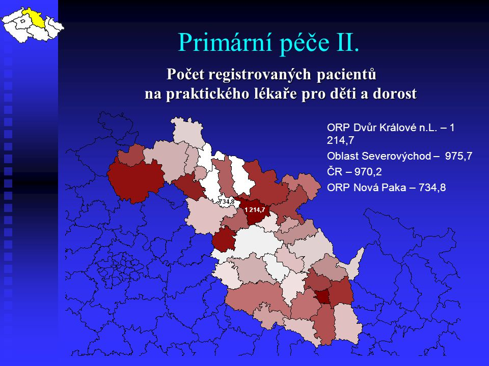 Primární péče II. Počet registrovaných pacientů na praktického lékaře pro děti a dorost ORP Dvůr Králové n.L. – 1 214,7 Oblast Severovýchod – 975,7 ČR
