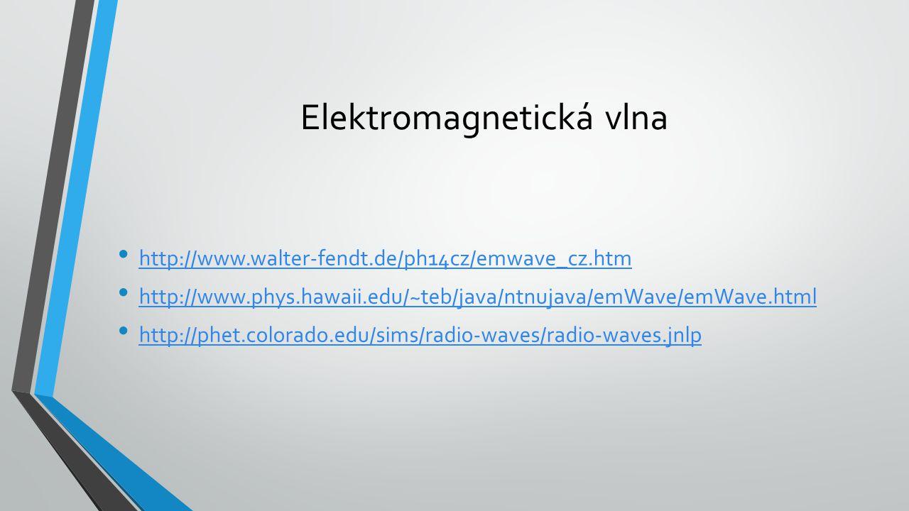 Vlastnosti elektromagnetického záření Polarizace Odraz a ohyb Interference