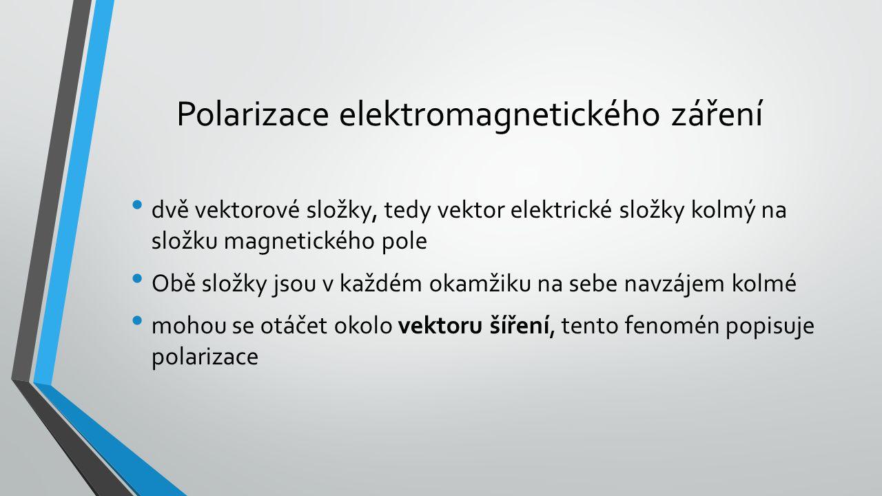 Polarizace elektromagnetického záření dvě vektorové složky, tedy vektor elektrické složky kolmý na složku magnetického pole Obě složky jsou v každém o