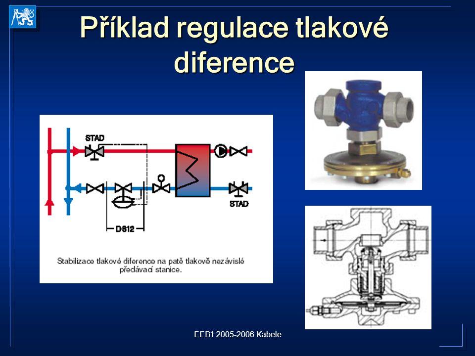 EEB1 2005-2006 Kabele Příklad regulace tlakové diference