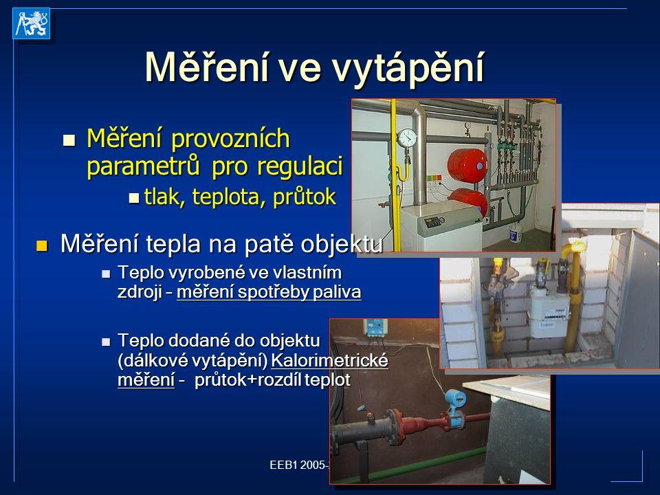 EEB1 2005-2006 Kabele Měření ve vytápění n Měření provozních parametrů pro regulaci n tlak, teplota, průtok Měření tepla na patě objektu Měření tepla na patě objektu Teplo vyrobené ve vlastním zdroji – měření spotřeby paliva Teplo vyrobené ve vlastním zdroji – měření spotřeby paliva Teplo dodané do objektu (dálkové vytápění) Kalorimetrické měření - průtok+rozdíl teplot Teplo dodané do objektu (dálkové vytápění) Kalorimetrické měření - průtok+rozdíl teplot