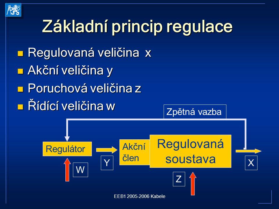 EEB1 2005-2006 Kabele Základní princip regulace Regulovaná veličina x Regulovaná veličina x Akční veličina y Akční veličina y Poruchová veličina z Poruchová veličina z Řídící veličina w Řídící veličina w Regulovaná soustava X Z Regulátor Y Akční člen Zpětná vazba W