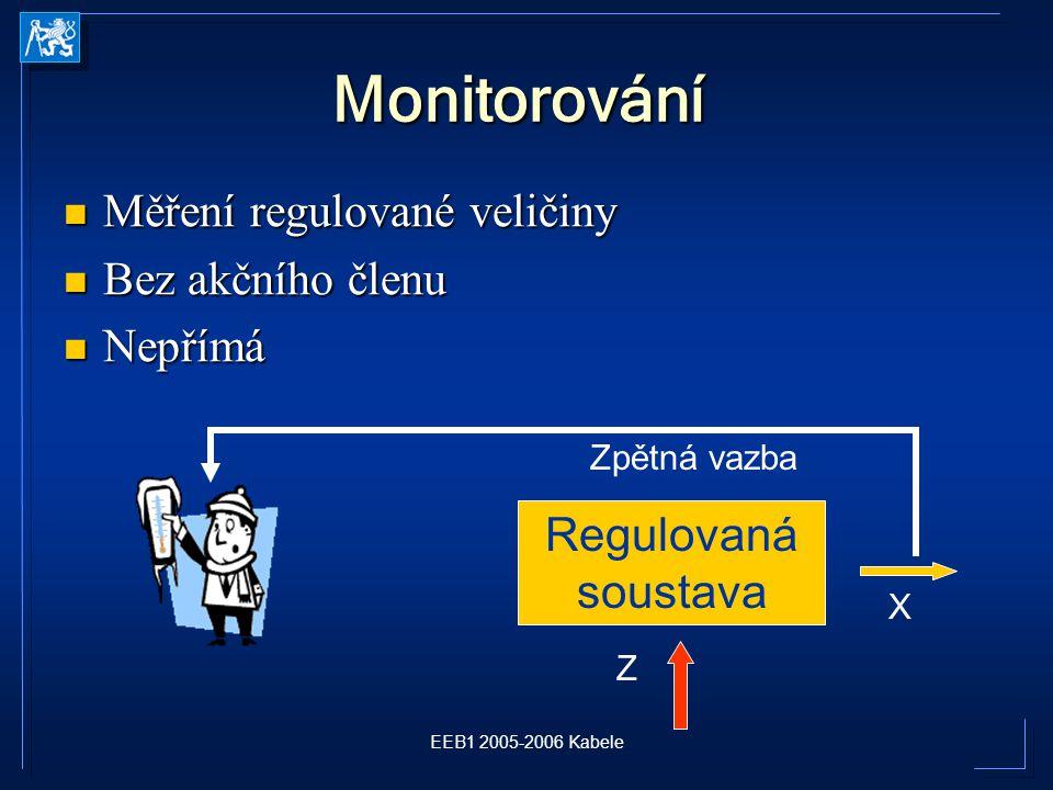 EEB1 2005-2006 Kabele Monitorování Měření regulované veličiny Měření regulované veličiny Bez akčního členu Bez akčního členu Nepřímá Nepřímá Regulovaná soustava X Z Zpětná vazba