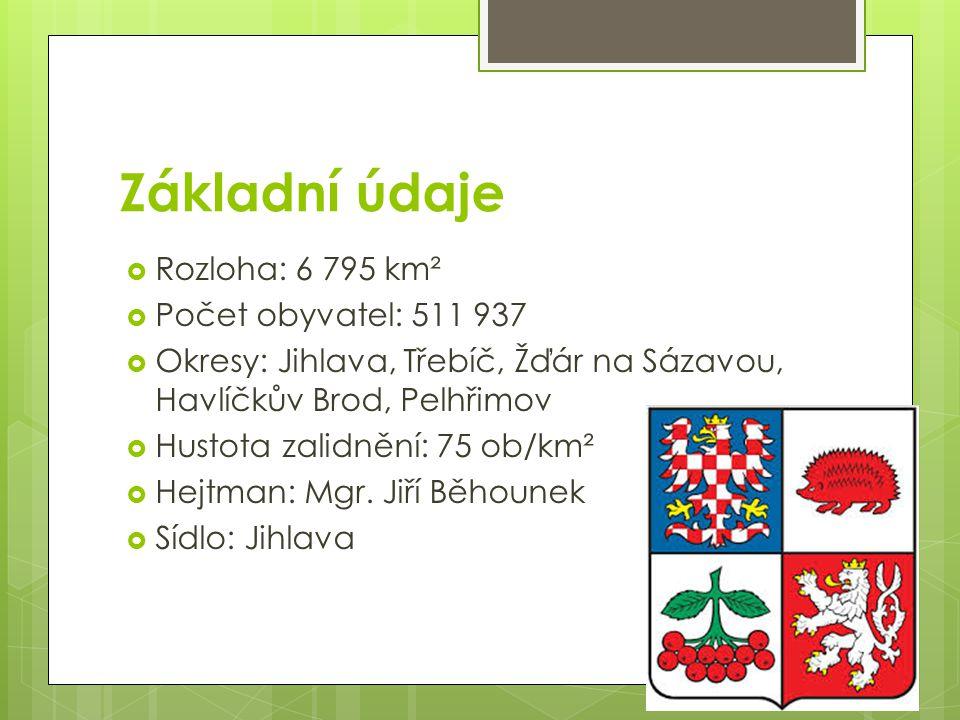 Základní údaje  Rozloha: 6 795 km²  Počet obyvatel: 511 937  Okresy: Jihlava, Třebíč, Žďár na Sázavou, Havlíčkův Brod, Pelhřimov  Hustota zalidnění: 75 ob/km²  Hejtman: Mgr.