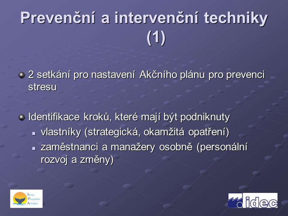 Prevenční a intervenční techniky (1) 2 setkání pro nastavení Akčního plánu pro prevenci stresu Identifikace kroků, které mají být podniknuty vlastníky (strategická, okamžitá opatření) vlastníky (strategická, okamžitá opatření) zaměstnanci a manažery osobně (personální rozvoj a změny) zaměstnanci a manažery osobně (personální rozvoj a změny)