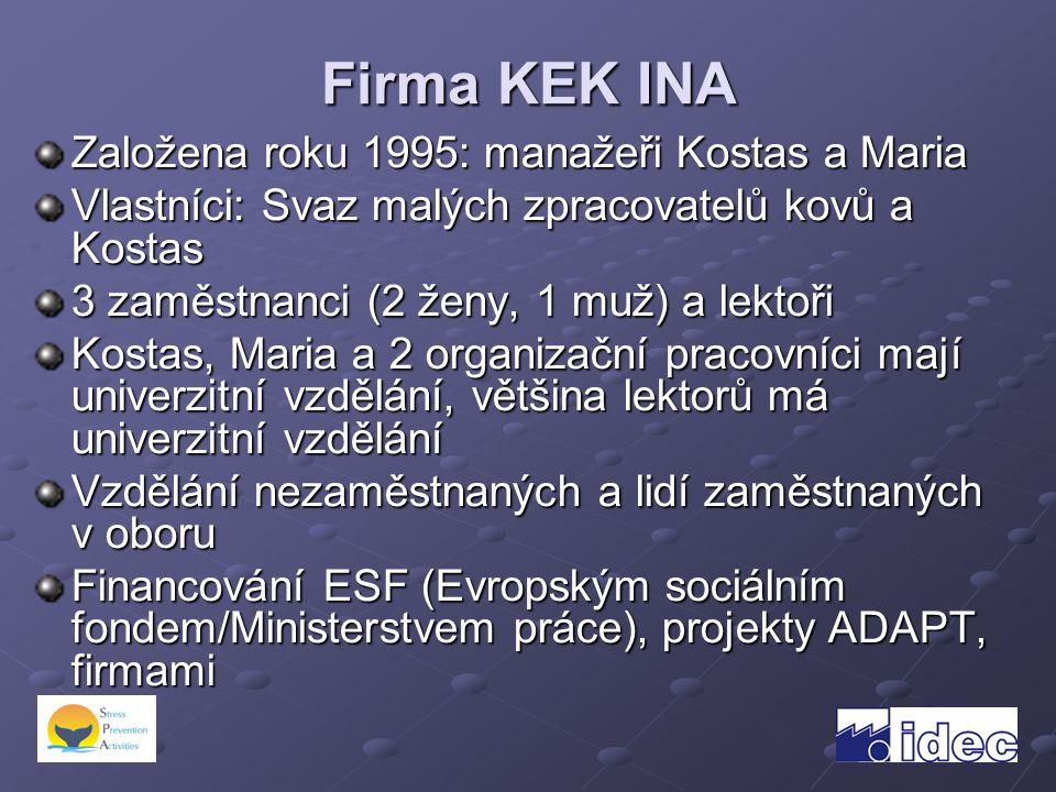 Firma KEK INA Založena roku 1995: manažeři Kostas a Maria Vlastníci: Svaz malých zpracovatelů kovů a Kostas 3 zaměstnanci (2 ženy, 1 muž) a lektoři Kostas, Maria a 2 organizační pracovníci mají univerzitní vzdělání, většina lektorů má univerzitní vzdělání Vzdělání nezaměstnaných a lidí zaměstnaných v oboru Financování ESF (Evropským sociálním fondem/Ministerstvem práce), projekty ADAPT, firmami