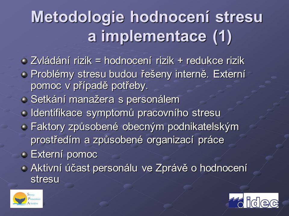 Metodologie hodnocení stresu a implementace (1) Zvládání rizik = hodnocení rizik + redukce rizik Problémy stresu budou řešeny interně.