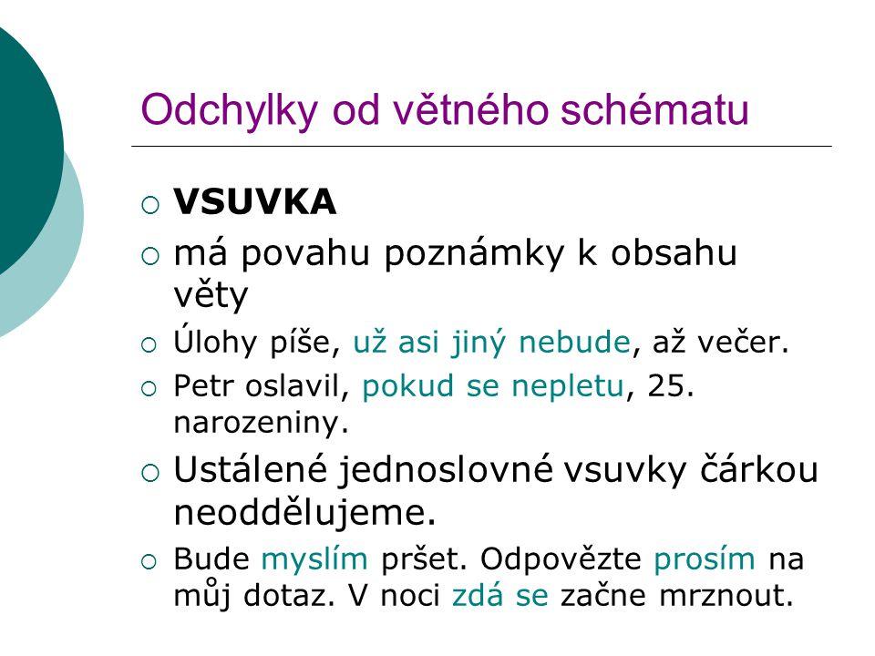 Odchylky od větného schématu  VSUVKA  má povahu poznámky k obsahu věty  Úlohy píše, už asi jiný nebude, až večer.  Petr oslavil, pokud se nepletu,