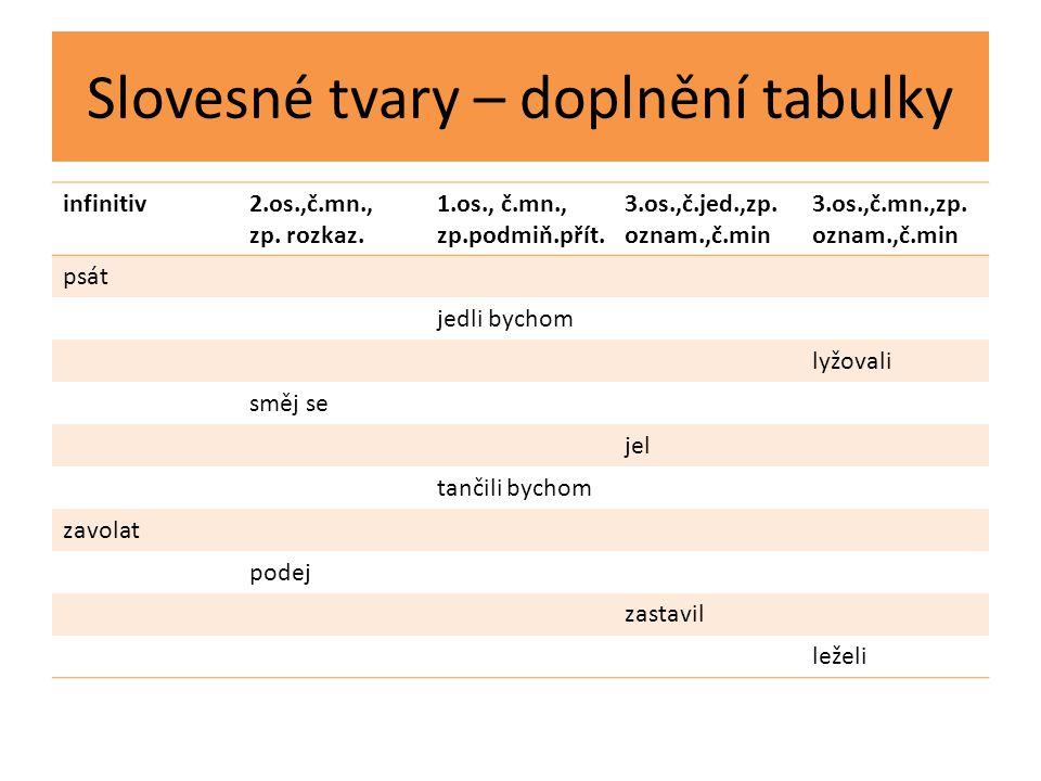 Slovesné tvary – doplnění tabulky infinitiv2.os.,č.mn., zp.