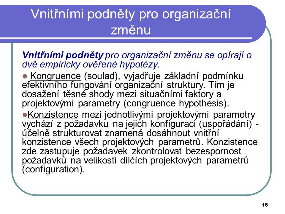 15 Vnitřními podněty pro organizační změnu Vnitřními podněty pro organizační změnu se opírají o dvě empiricky ověřené hypotézy. Kongruence (soulad), v