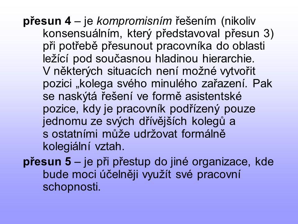 přesun 4 – je kompromisním řešením (nikoliv konsensuálním, který představoval přesun 3) při potřebě přesunout pracovníka do oblasti ležící pod současn