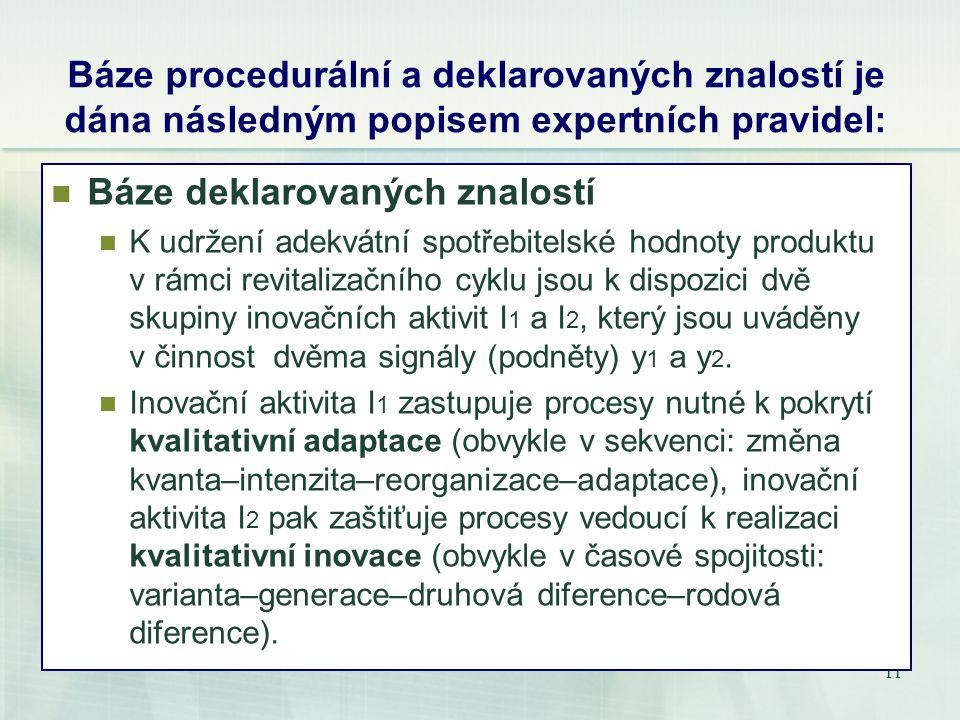 11 Báze procedurální a deklarovaných znalostí je dána následným popisem expertních pravidel: Báze deklarovaných znalostí K udržení adekvátní spotřebitelské hodnoty produktu v rámci revitalizačního cyklu jsou k dispozici dvě skupiny inovačních aktivit I 1 a I 2, který jsou uváděny v činnost dvěma signály (podněty) y 1 a y 2.