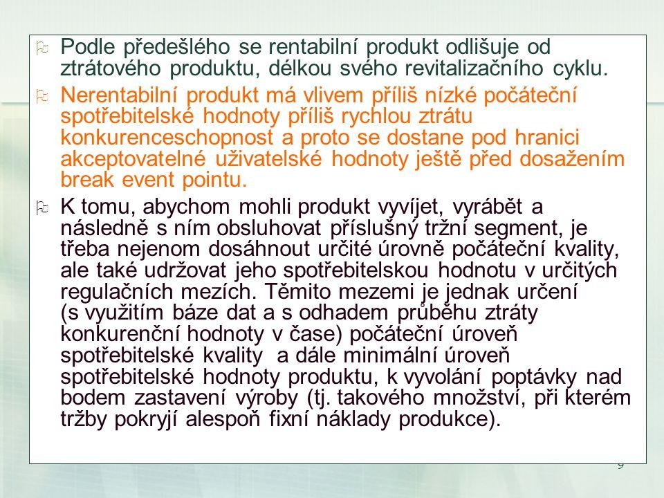 9  Podle předešlého se rentabilní produkt odlišuje od ztrátového produktu, délkou svého revitalizačního cyklu.