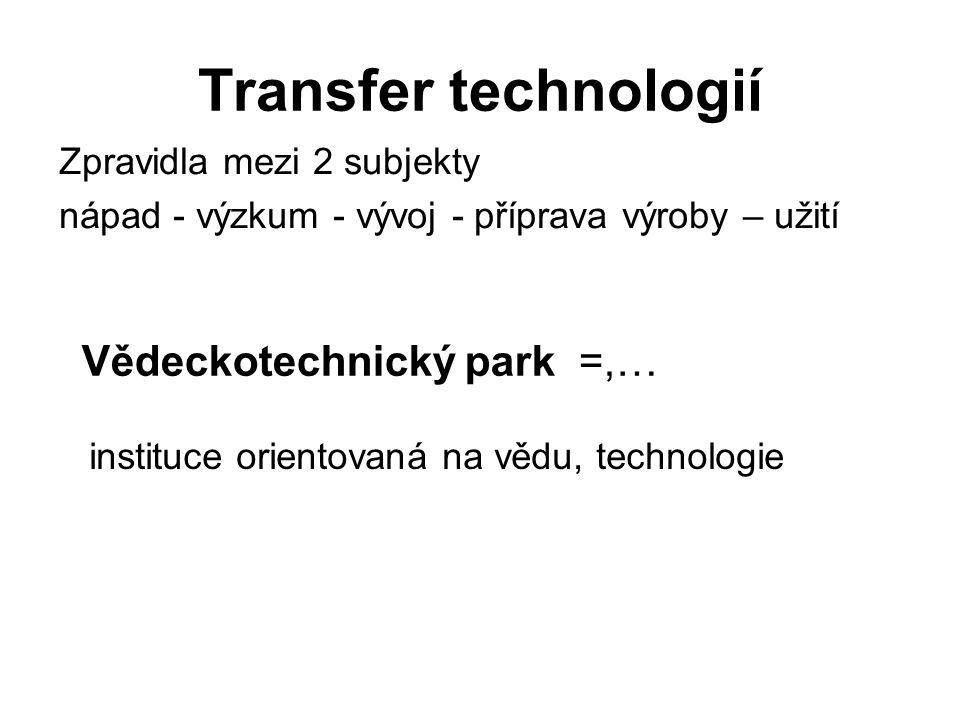 Transfer technologií Zpravidla mezi 2 subjekty nápad - výzkum - vývoj - příprava výroby – užití Vědeckotechnický park =,… instituce orientovaná na věd