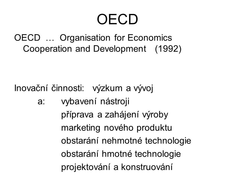 OECD OECD … Organisation for Economics Cooperation and Development (1992) Inovační činnosti: výzkum a vývoj a: vybavení nástroji příprava a zahájení v